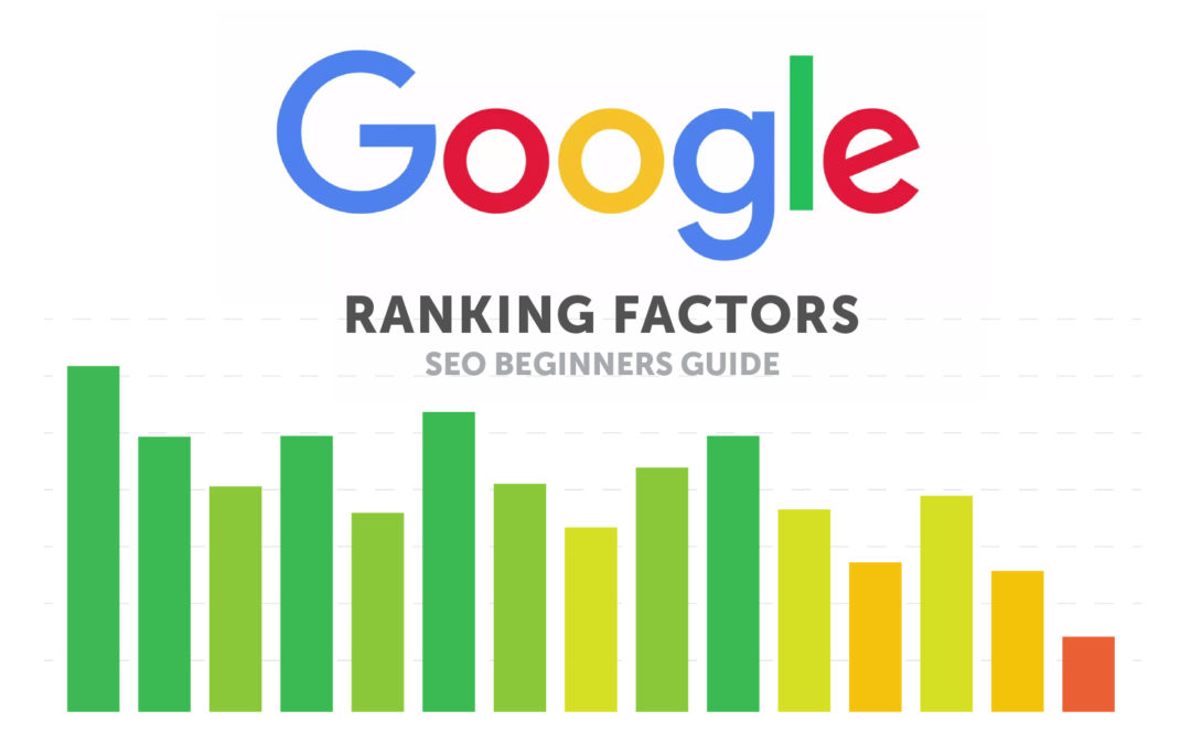 Google Website Ranking on Page One