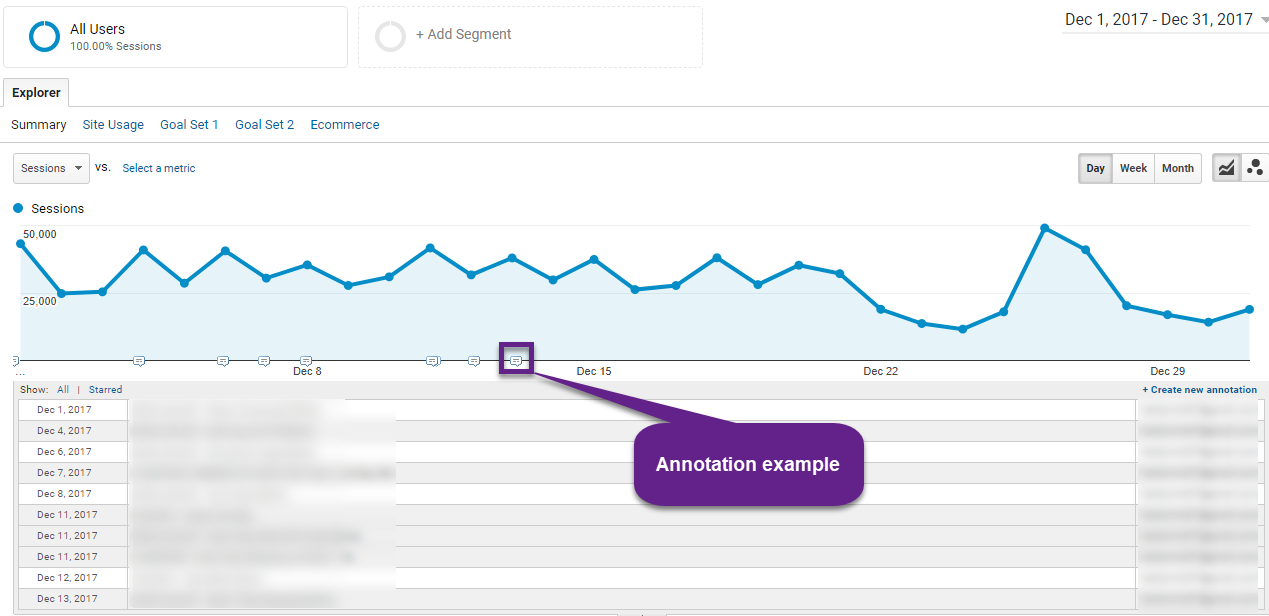 Google Analytics Annotations Guide