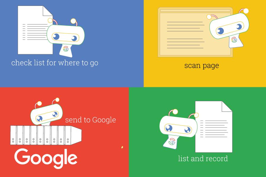 Googlebot Web Crawlers