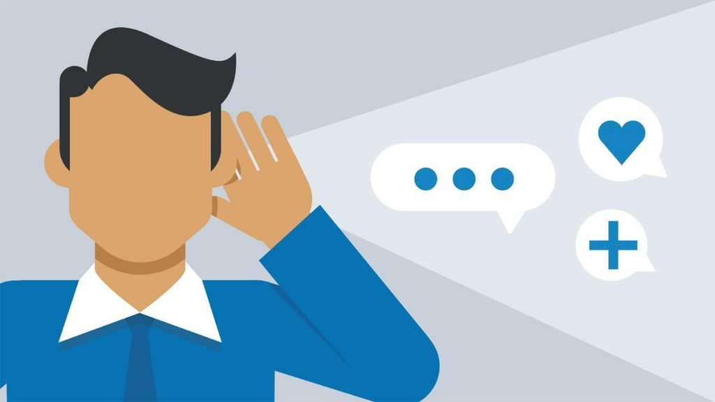 What does Social Media Listening mean? & Why it's Useful