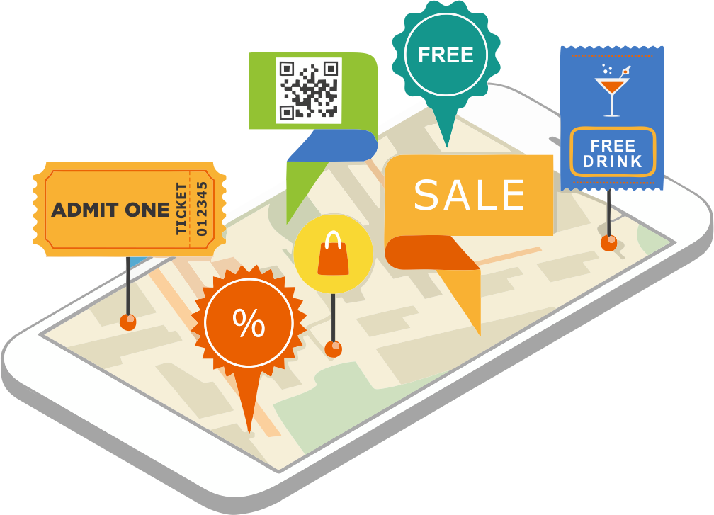 Why is Mobile Marketing important?