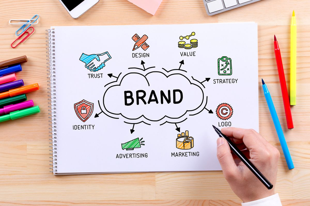 Tools For Brand Building