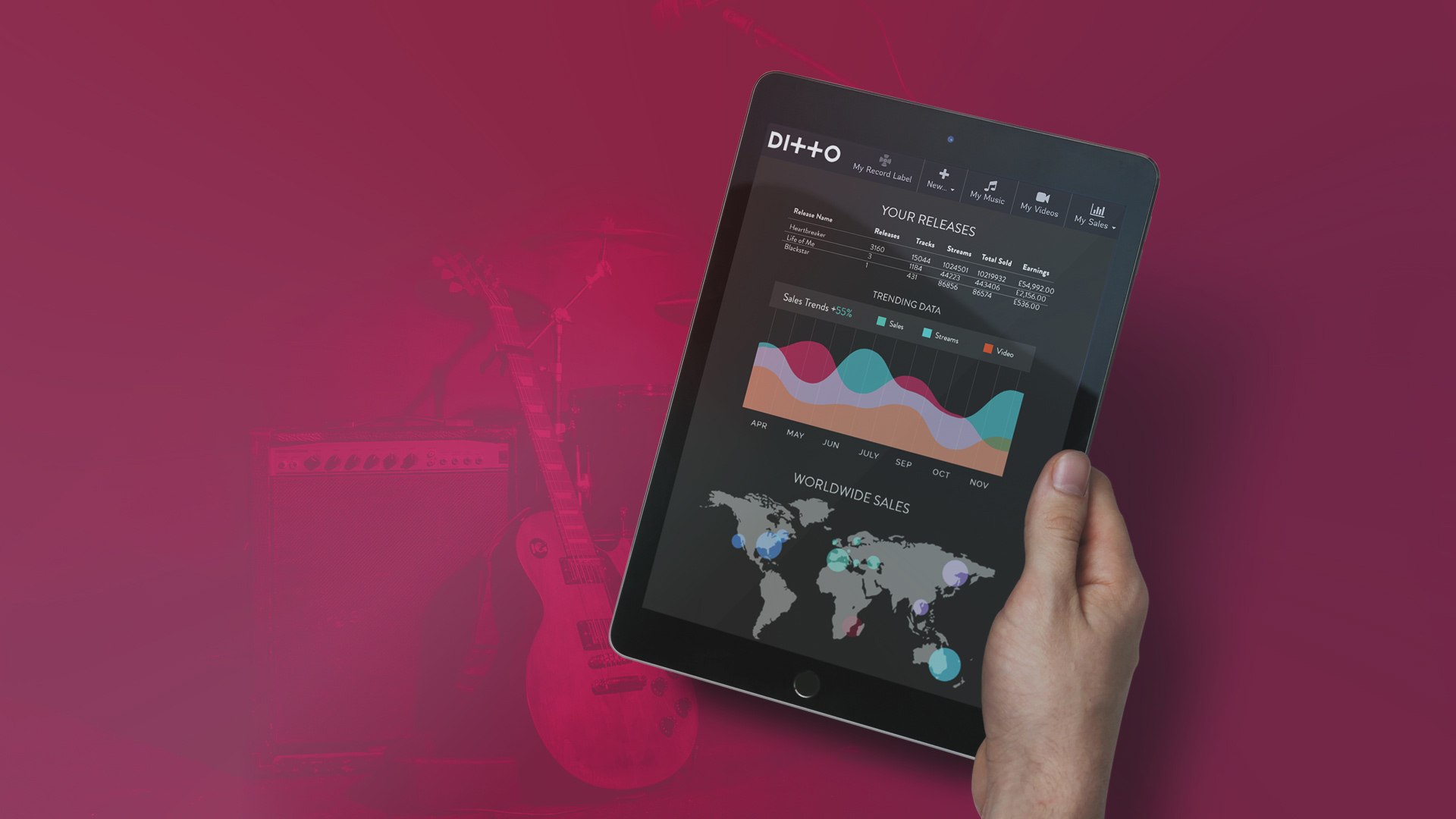 Best Music Selling Platforms