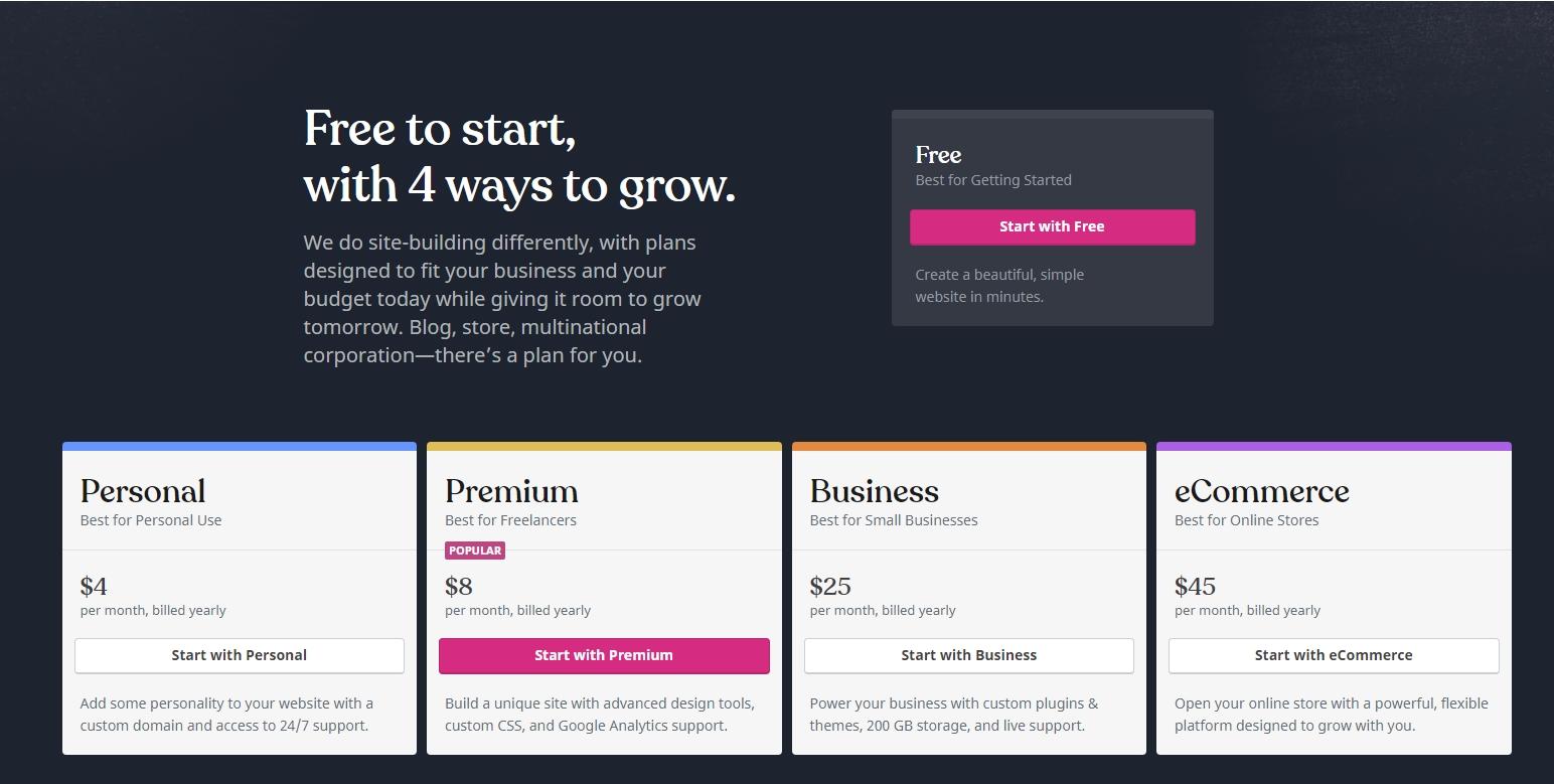 Design WordPress Website Page