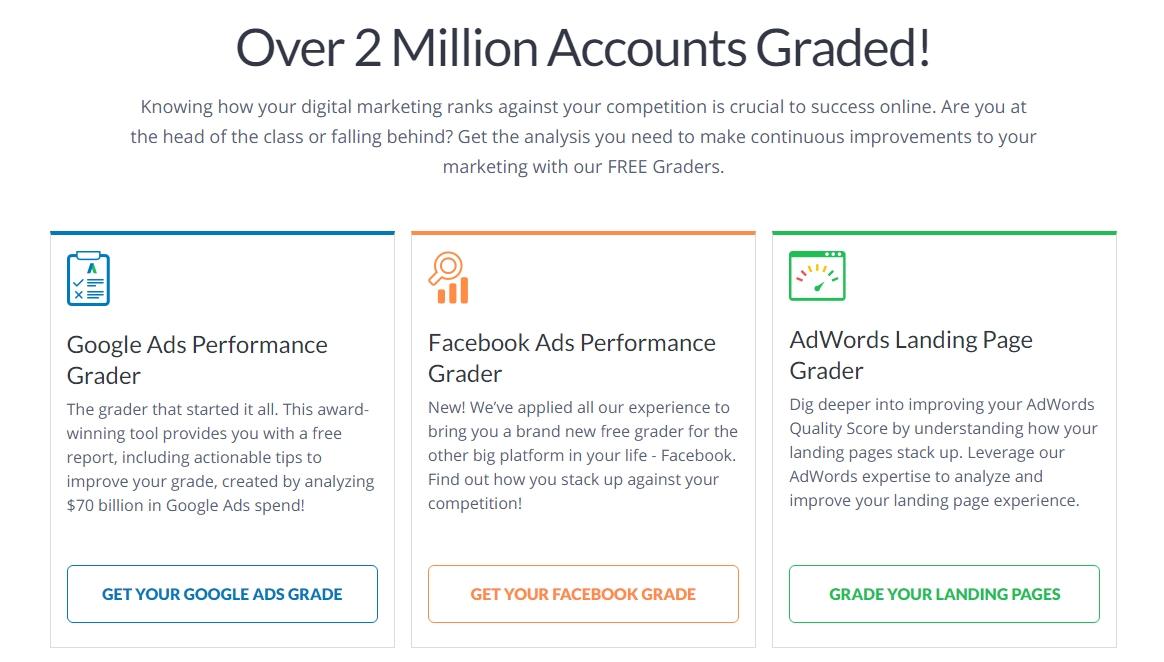WordStream Graders