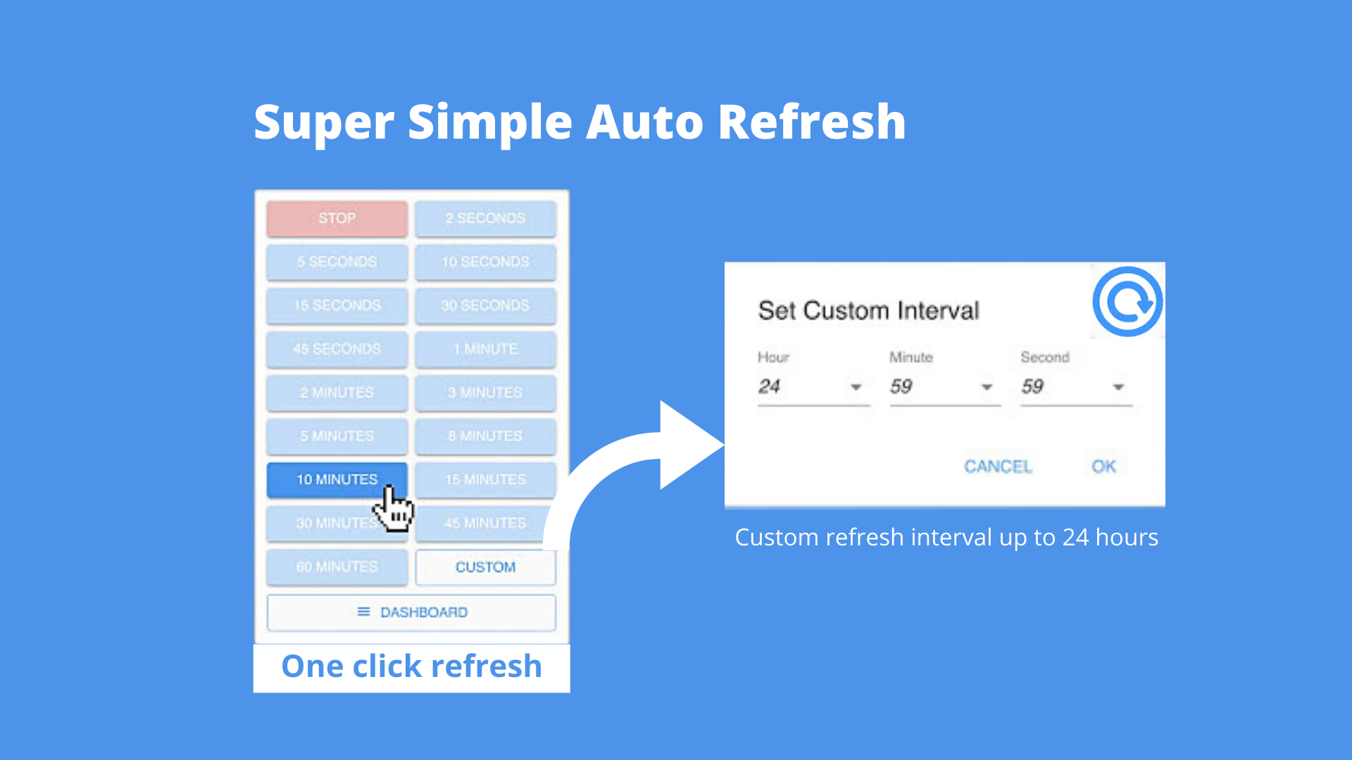 How Super Simple Auto Refresh Works