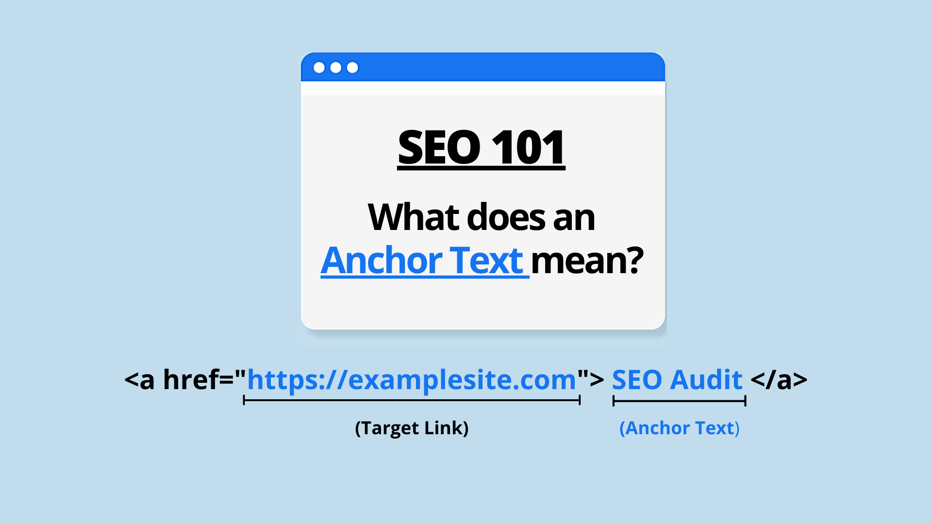 What is an Anchor Text?