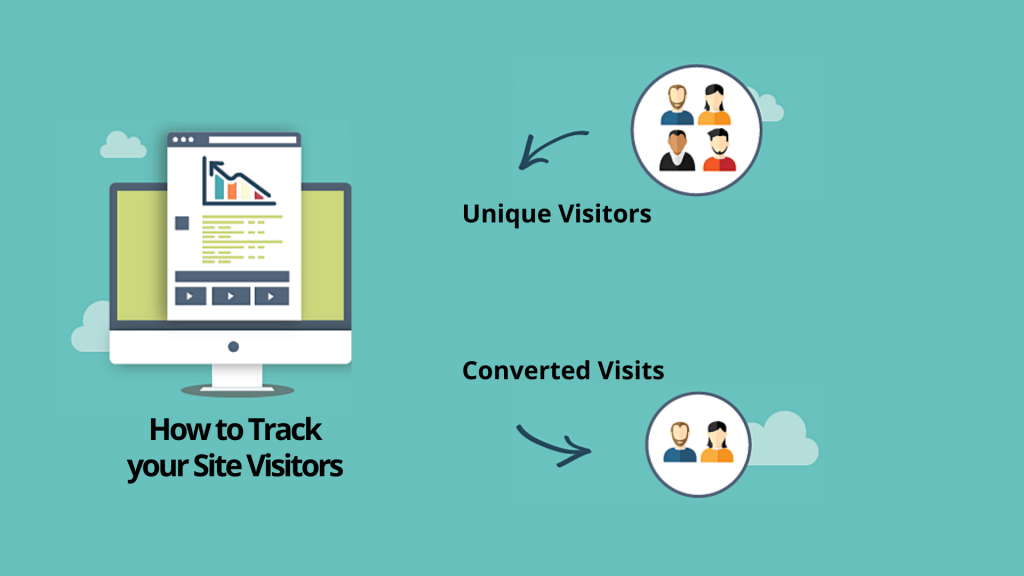 How To Track Your Site Visitors | Topmost Best Tools to Use