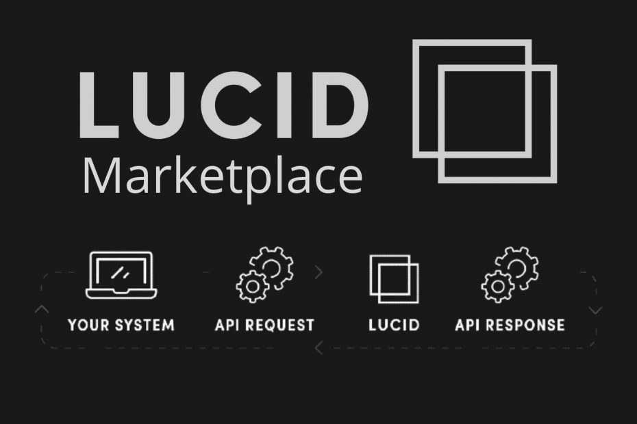 What Is LUCID Marketplace?